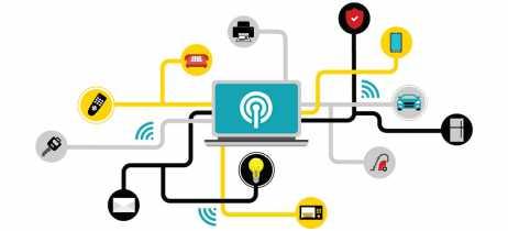 O que é Internet das Coisas e como ela está presente no nosso cotidiano?