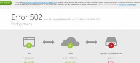 Queda no CloudFlare faz diversos sites apresentarem erro 502 Bad Gateway