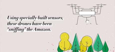 Drones da DJI são usados para mapear efeitos da atividade humana na Amazônia