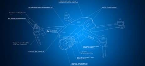 DJI Mavic 3 em 2021 com 45 min de voo, sensor de 80MP e apenas 600 gramas?
