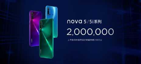 Huawei ultrapassa 2 milhões de smartphones Nova 5 vendidos em apenas um mês