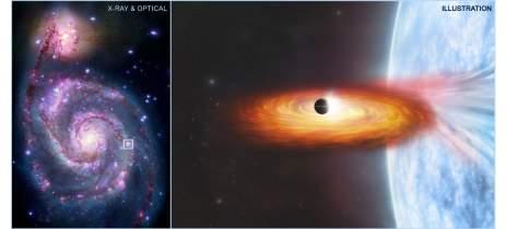 M51-ULS-1b: esse pode ser o primeiro planeta descoberto fora da Via Láctea