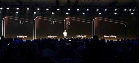 Alguns smartphones da Samsung passarão a ter notches, confirma empresa