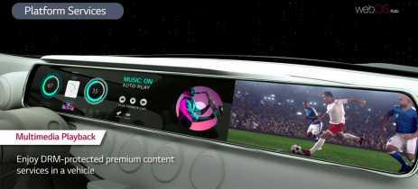 LG anuncia novas parcerias para aprimorar a plataforma webOS Auto