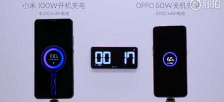 Xiaomi confirma carregador Super Charge Turbo de 100W que carrega 100% em 17 minutos