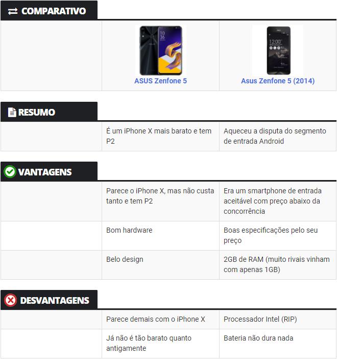 Zenfone 5 vs zenfone 5 qual o melhor zenfone 5 mundo conectado se olharmos para as especificaes no h dvidas o zenfone 5 de 2018 um aparelho infinitamente superior ao zenfone 5 original melhor em todos os ccuart Gallery
