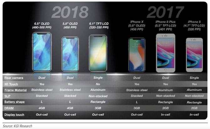 Os resultados de benchmark do A12 não são tão diferentes do Apple A11 37429ddc293