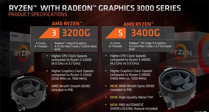 Créditos da imagem: AMD