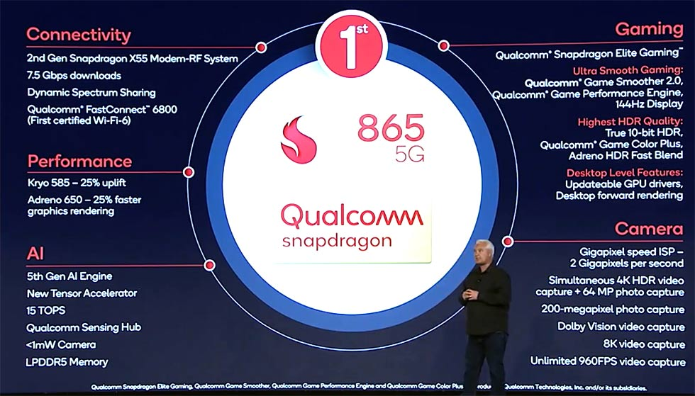 Qualcomm features up to 2x more powerful Snapdragon 865, 765 and 765G chips ...