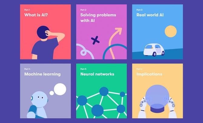 Finlândia disponibiliza curso online gratuito sobre inteligência artificial