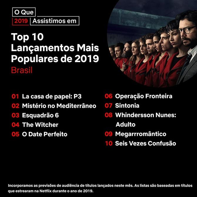 Netflix Unveils Most-Watched Brazilian Series and Movies in 2019