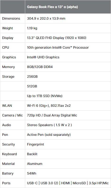 Samsung Galaxy Book Flex alpha features QLED display and 10th generation Intel Core processor
