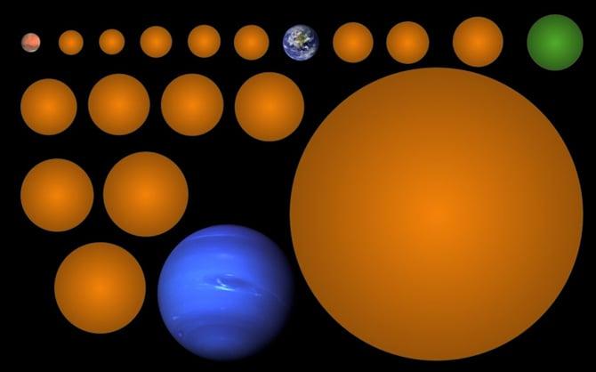 Estudante de astronomia descobriu 17 novos planetas, sendo um do tamanho da Terra