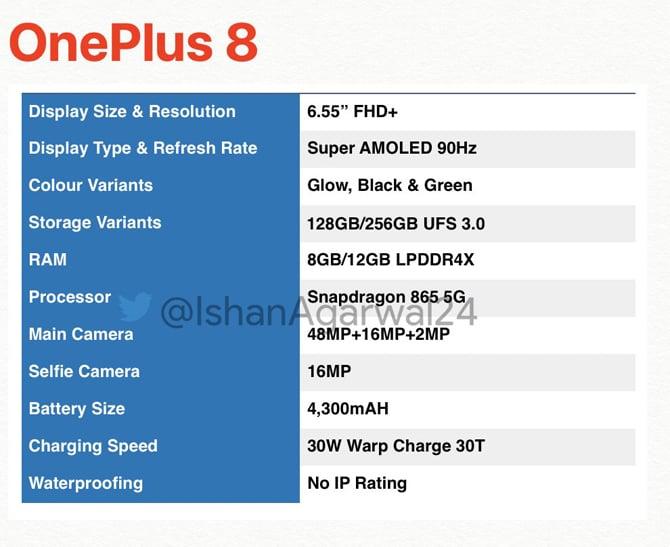 Especificações do OnePlus 8 e OnePlus 8 Pro vazam e confirmam tela de 120Hz