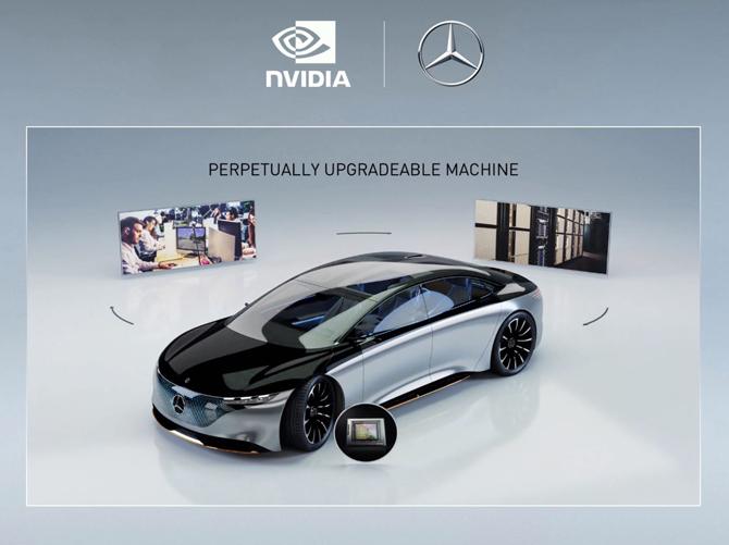 Mercedes-Benz e NVIDIA se unem para desenvolver sistemas para carros