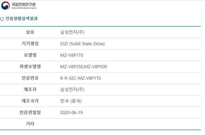 SSD PCIe 4.0 Samsung 980 Pro passa por certificação e chega em breve ao mercado