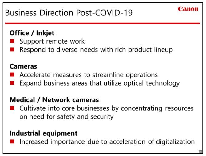 Canon: Divisão de câmeras apresenta lucro, mas com queda de 93,9% em relação ao ano anterior