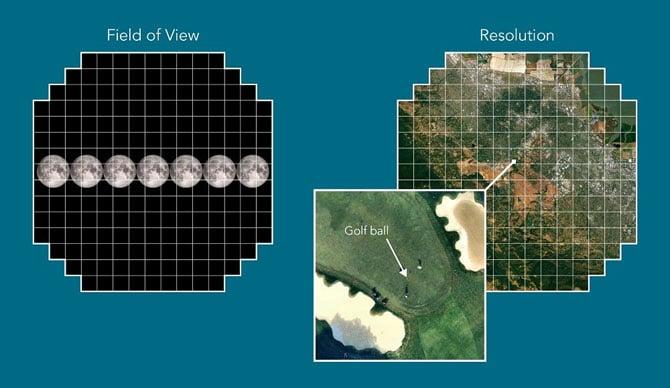 Pesquisadores capturam a primeira foto digital do mundo com 3.200 megapixels