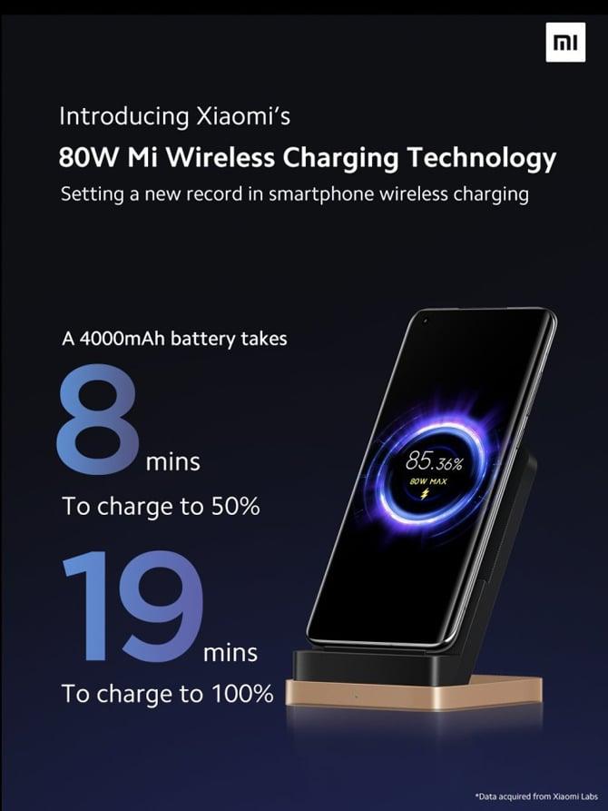 Xiaomi anuncia nova tecnologia de carregamento sem fio de 80W