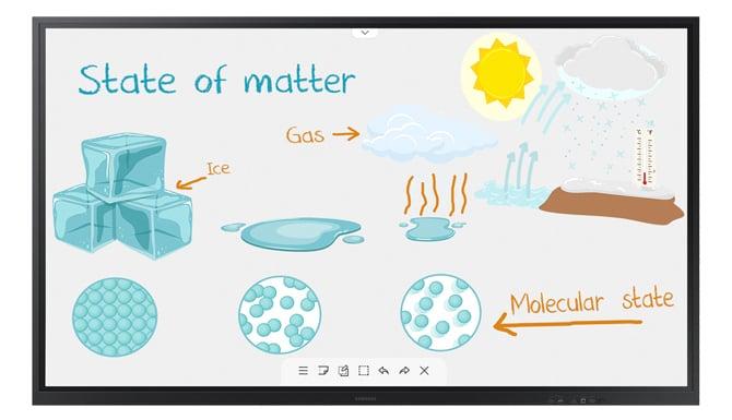 Display interativo de 85 polegadas da Samsung vira uma lousa digital