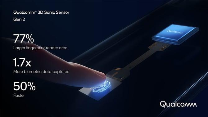 Qualcomm lança segunda geração de sensor de digitais agora mais rápido e captando mais área