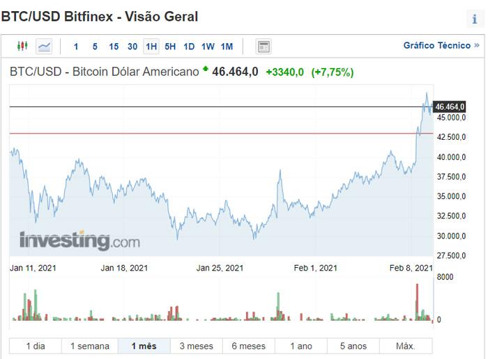 visto a exchange bitcoin)