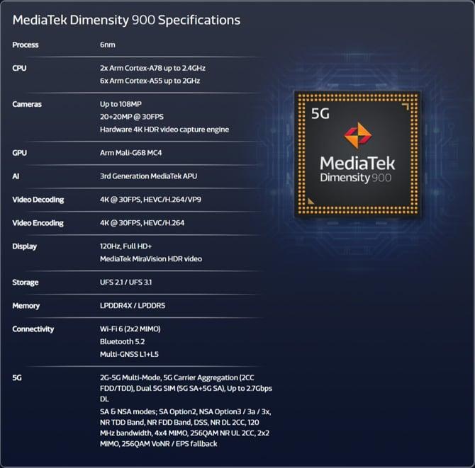 MediaTek Dimensity 900 chega em 6nm com suporte a 5G, LPDDR5, UFS 3.1 e 120Hz
