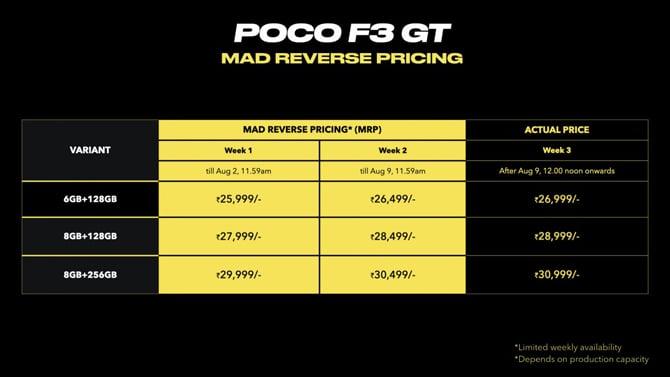 POCO F3 GT é anunciado com chip MediaTek Dimensity 1200 e carregamento de 67W