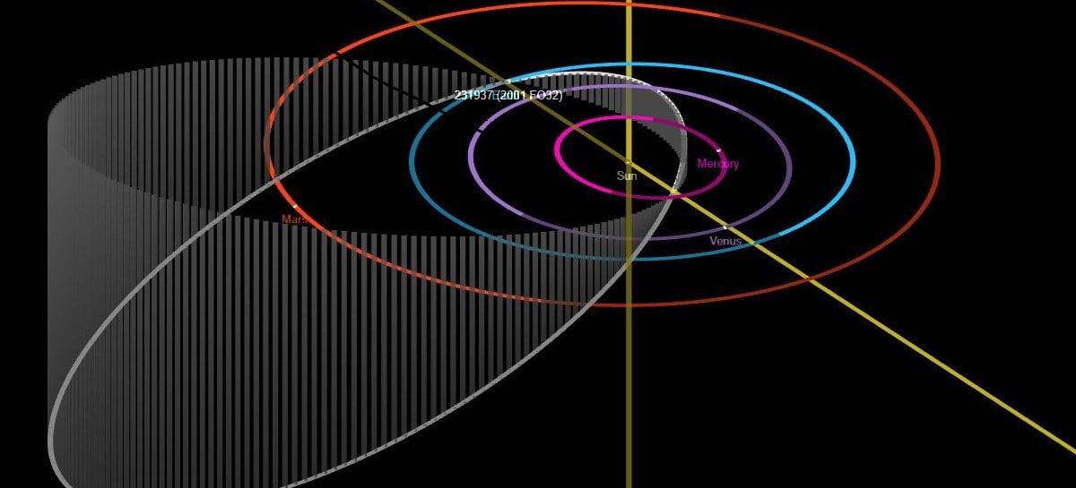 Asteróide passará próximo à Terra dia 21, NASA garante que não há riscos