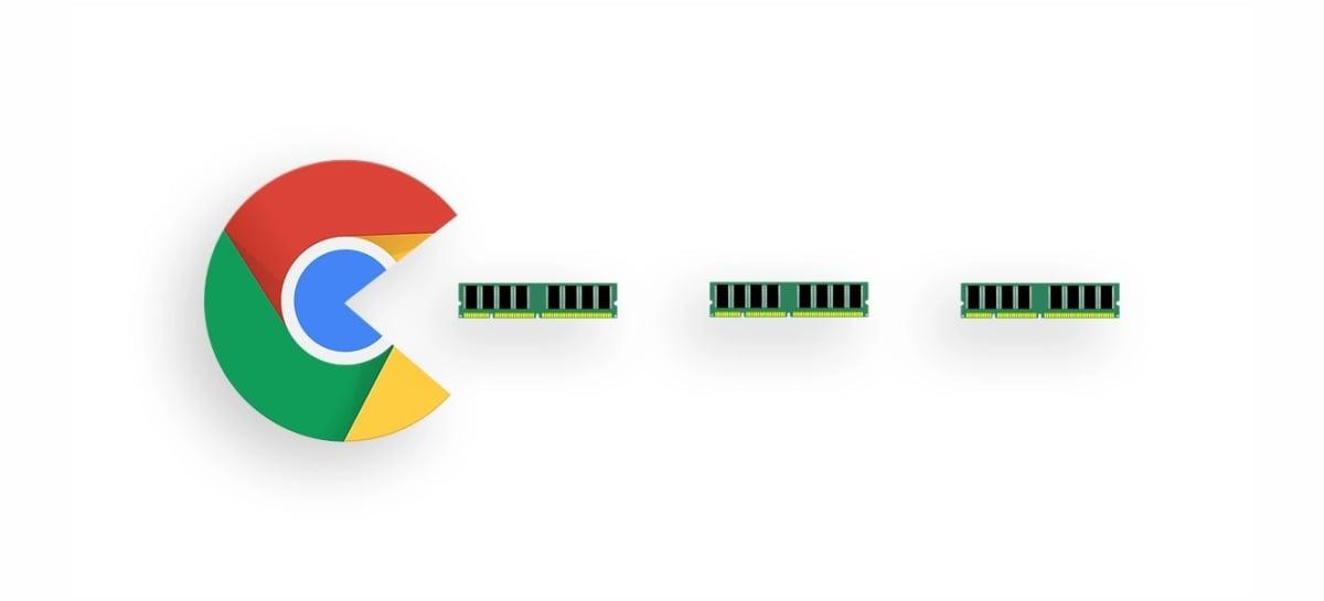 Alto consumo de memória RAM do Chrome pode ser resolvido definitivamente no Windows 10