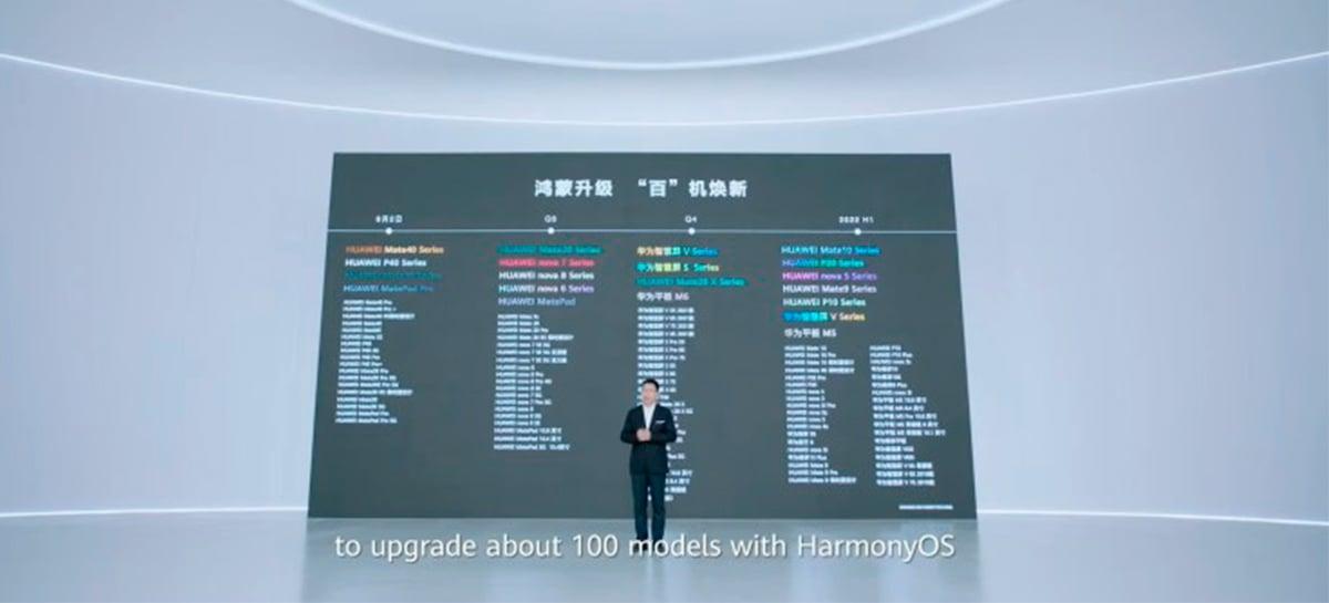 Huawei anuncia cerca de 100 smartphones com suporte ao sistema HarmonyOS - Veja lista