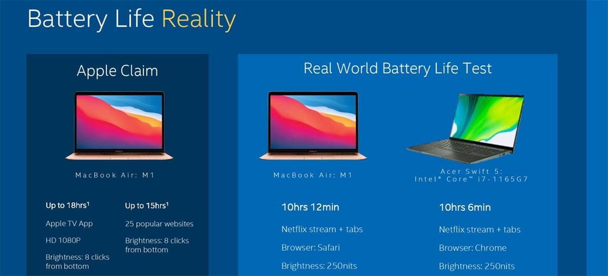 Novo Core i7 para notebooks supera Apple M1 em benchmarks divulgados pela Intel