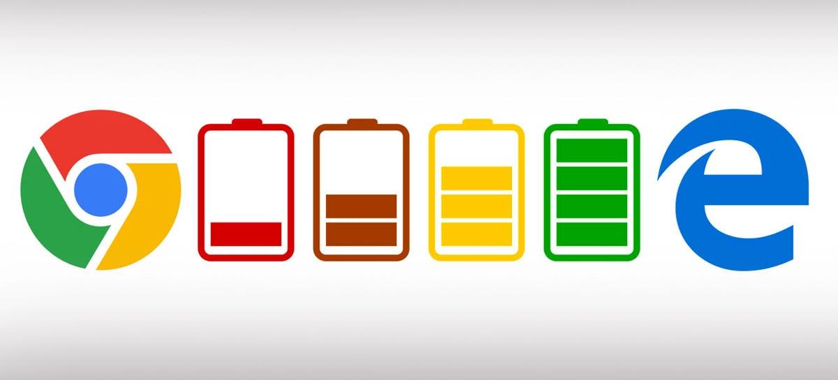 Microsoft está tentando resolver problema de alto consumo de RAM e bateria do Chrome