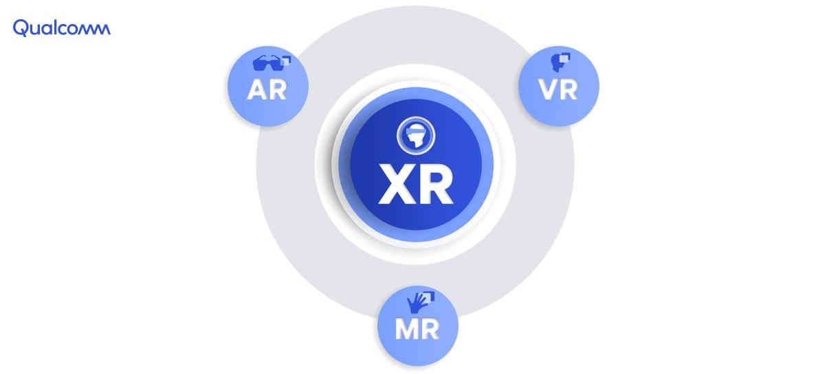 Qualcomm colabora com 15 operadoras globais para fornecer dispositivos XR