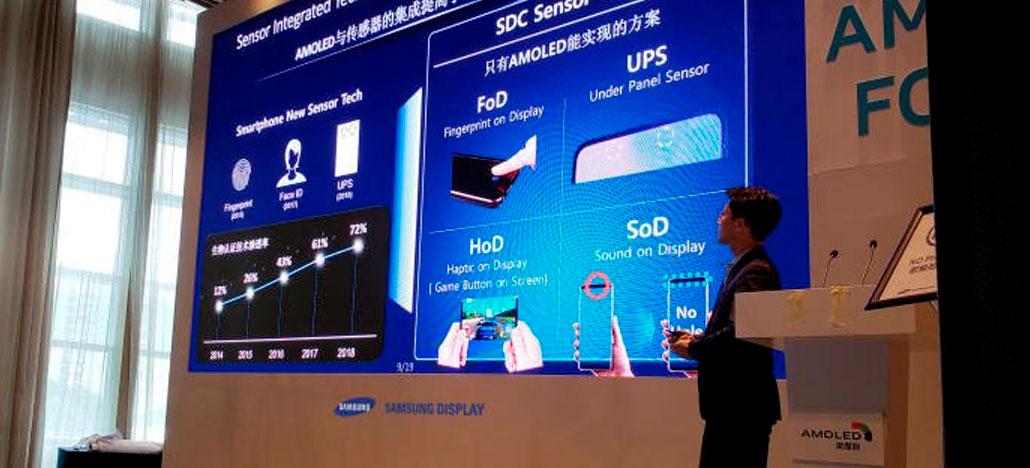 Samsung apresenta projeto para usar 100% da parte frontal dos smartphones com tela