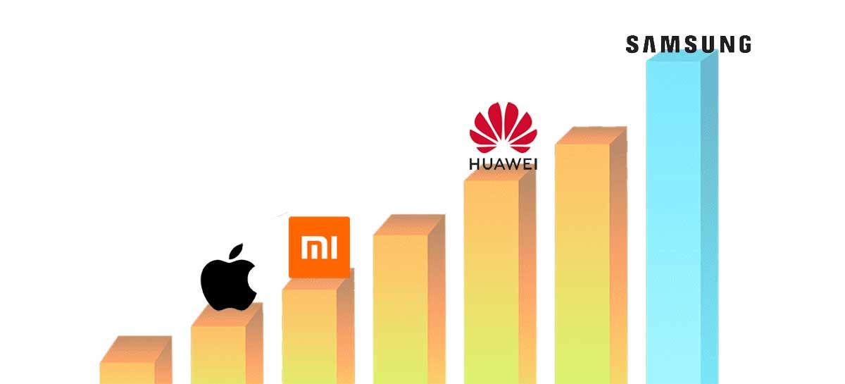 Xiaomi supera Apple nas vendas de smartphones do terceiro trimestre