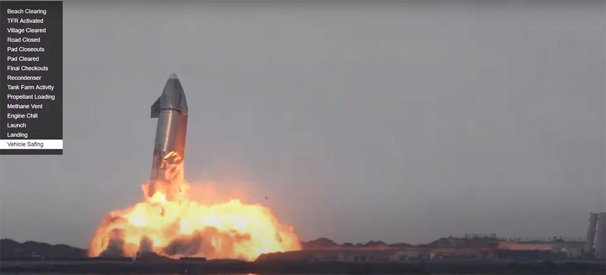 Elon Musk explica o que fez a Starship SN10 explodir após o pouso
