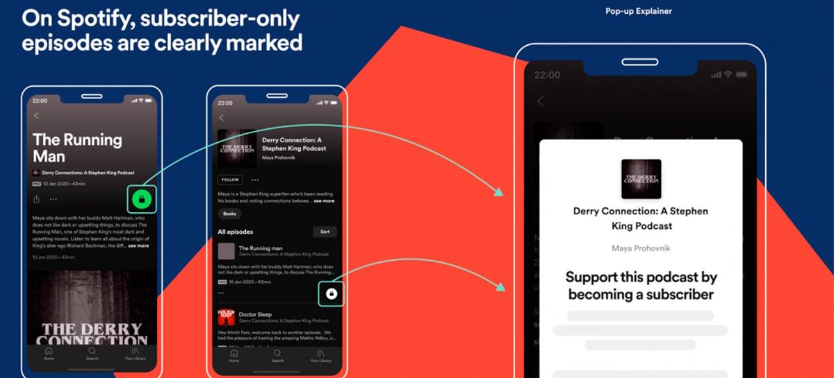 Spotify sai na frente da Apple e lança serviço de assinatura para Podcasts