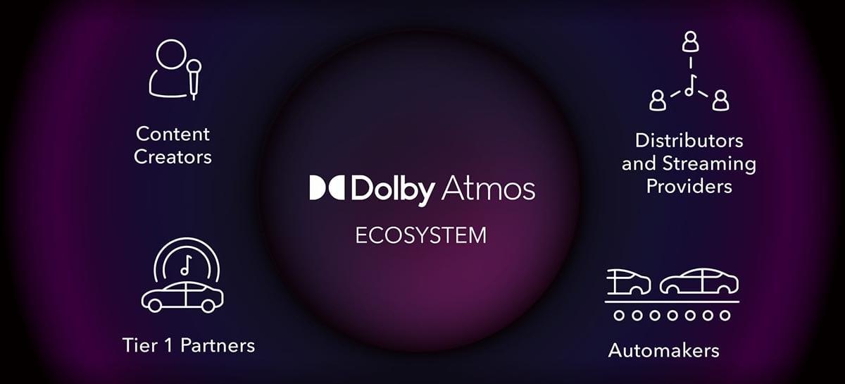 Tecnologia Dolby Atmos em breve estará disponível em carros