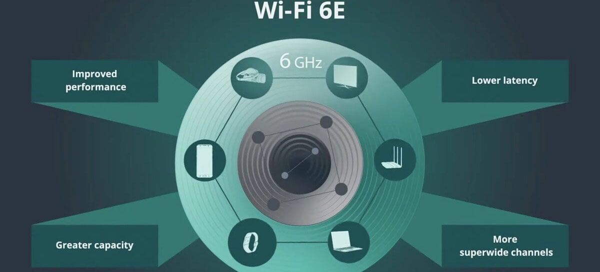 Conheça os primeiros roteadores com tecnologia WiFi 6e anunciados na CES 2021