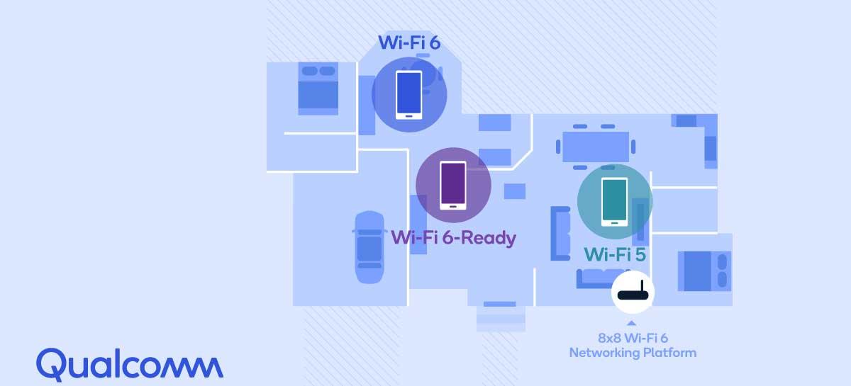 Qualcomm lança plataforma residencial imersiva Wi-Fi Mesh de última geração