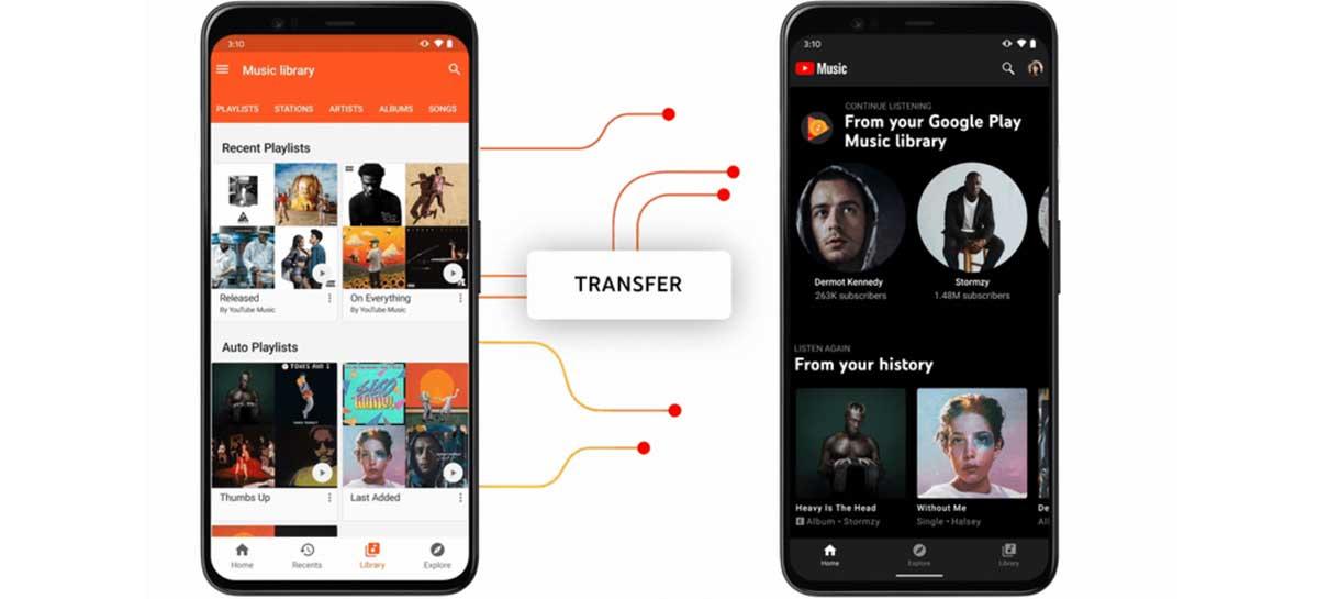 YouTube Music vai substituir Google Play Music até o fim de 2020
